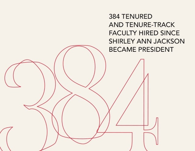 384 tenured and tenure-track faculty hired since Shirley Ann Jackson became president